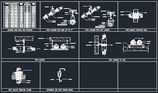Pipe Hanging Details - CAD Files, DWG files, Plans and Details
