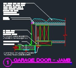 Split Rail Fence Detail Cad Files Dwg Files Plans And