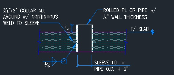 Slab Pipe Sleeve Typical Cad Files Dwg Files Plans