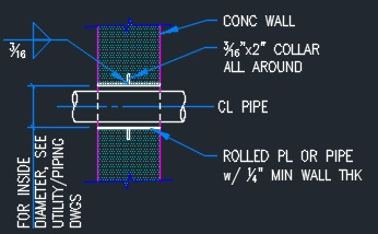 Pipe Sleeve Detail Typical Cad Files Dwg Files Plans