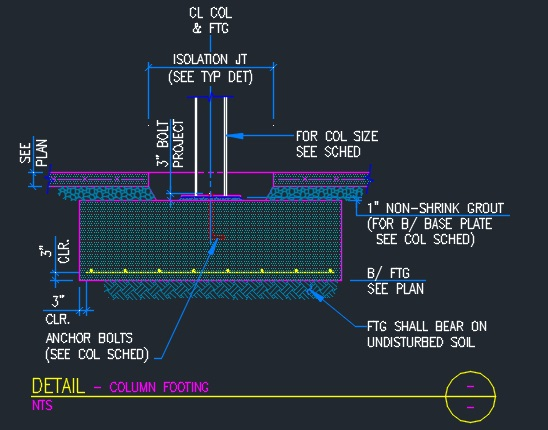 Column Footing Cad Files Dwg Files Plans And Details