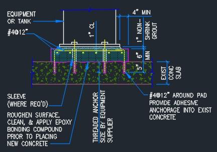 Concrete Equipment Pad On Existing Concrete Detail Typical