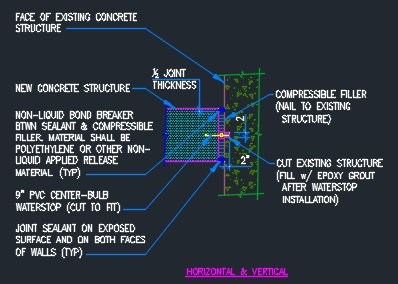 Expansion Joint With Waterstop Detail Cad Files Dwg Files Plans And Details