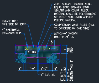 Expansion Joint At Slab On Grade Cad Files Dwg Files