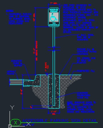 Accessible Parking Sign Detail Cad Files Dwg Files