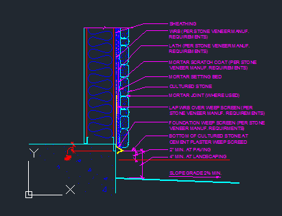 Stone Veneer Wall Section At Sill Cad Files Dwg Files