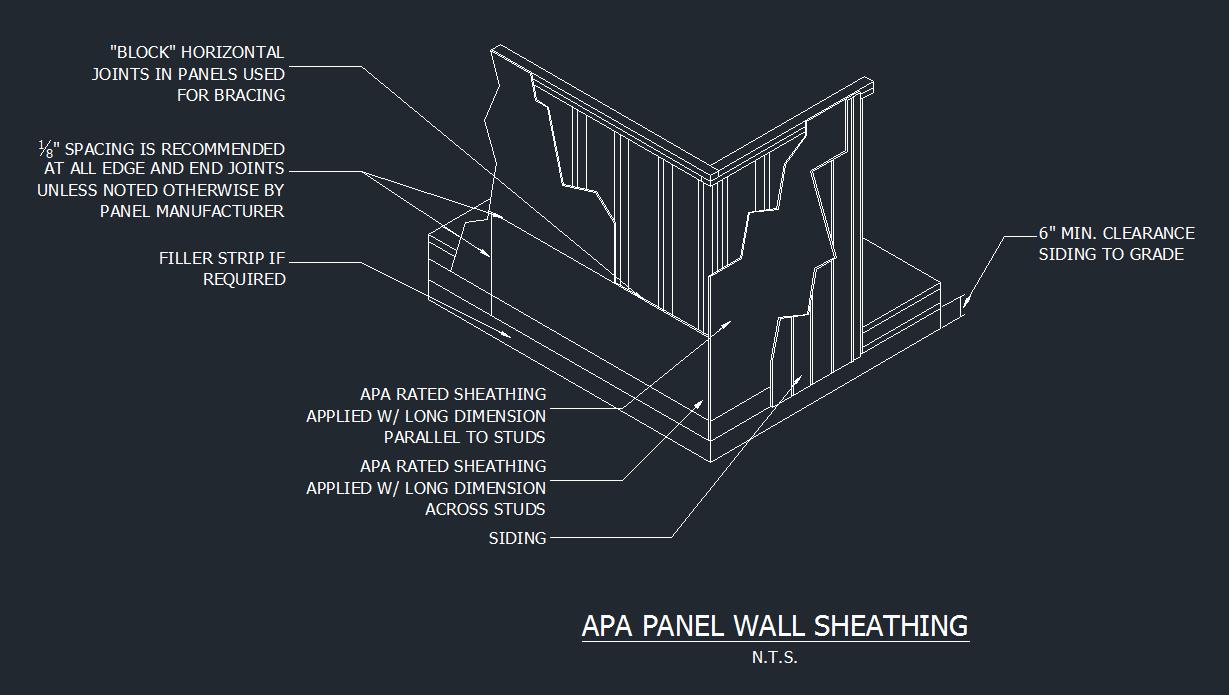 Apa Panel Wall Sheathing Installation Diagram
