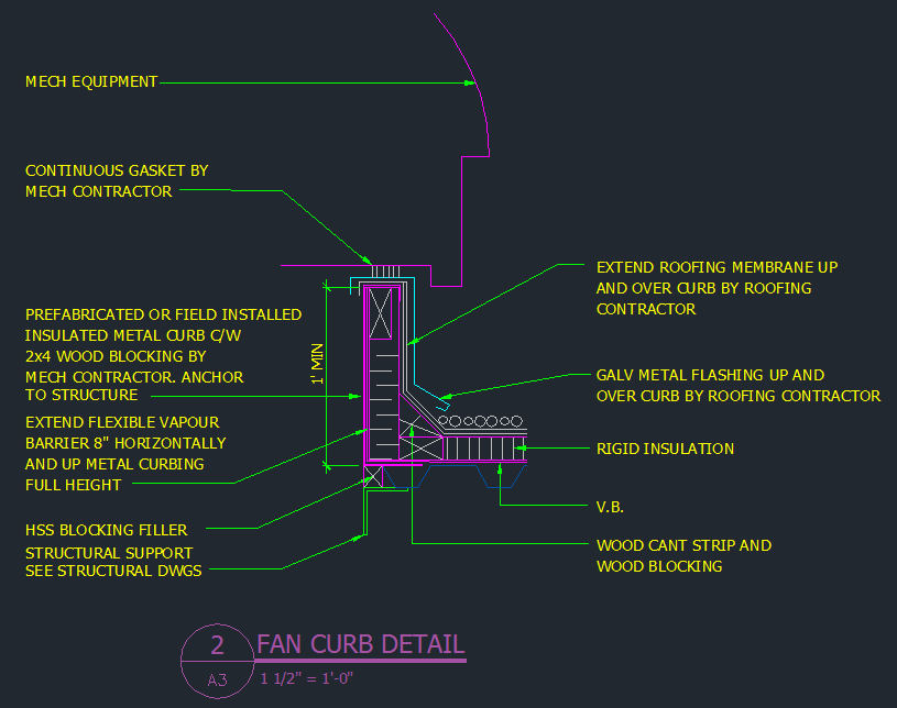 Fan Curb Detail Cad Files Dwg Files Plans And Details