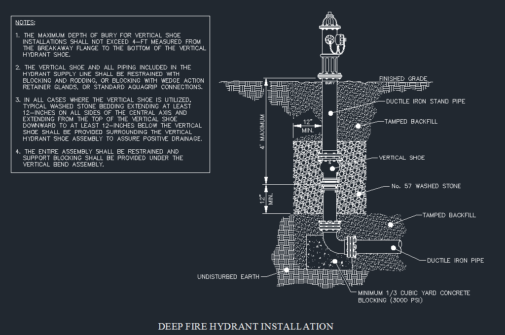 Fire Hydrant Installation Detail Deep Cad Files Dwg