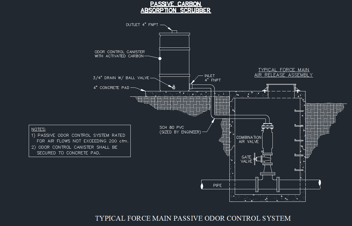 Force Main Passive Amp Forced Odor Control System Cad