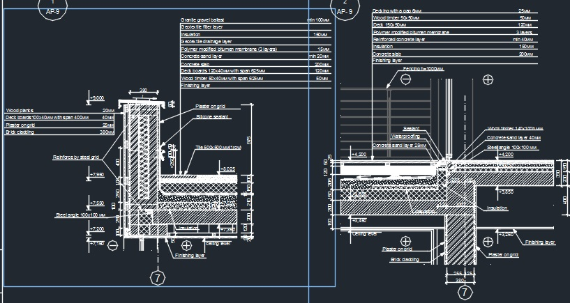 Parapet And Roof Deck Detail - CAD Files, DWG files, Plans and Details
