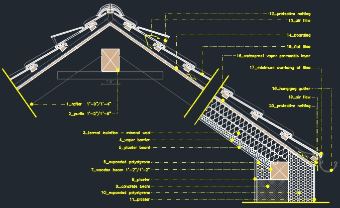 Gable Roof Detail Cad Files Dwg Files Plans And Details