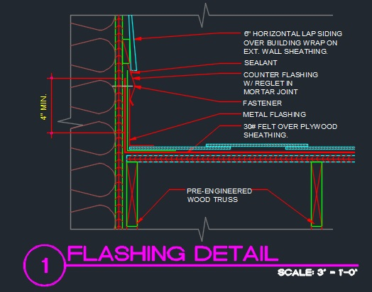 Flashing Detail Cad Files Dwg Files Plans And Details