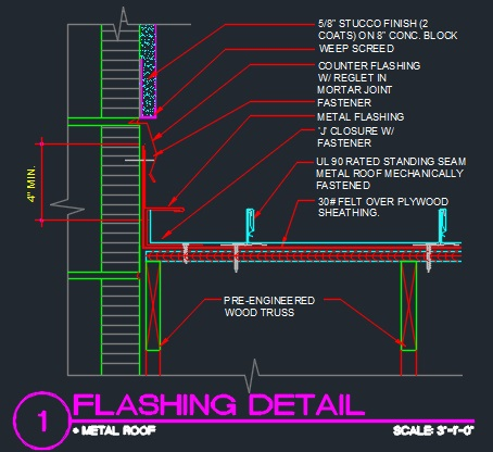 Roof Reglet Flashing Amp Chimney Counter Flashing