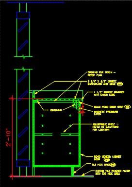 Millwork Bar Section Cad Files Dwg Files Plans And