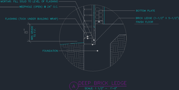 Deep brick ledge details