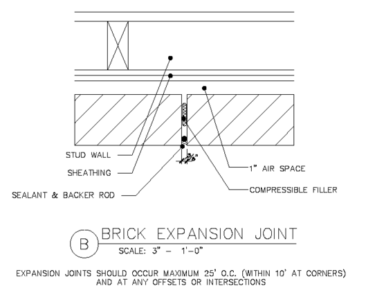 brick expansion joint details