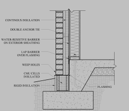 Concrete Expansion Joint Detail Typical Cad Files Dwg