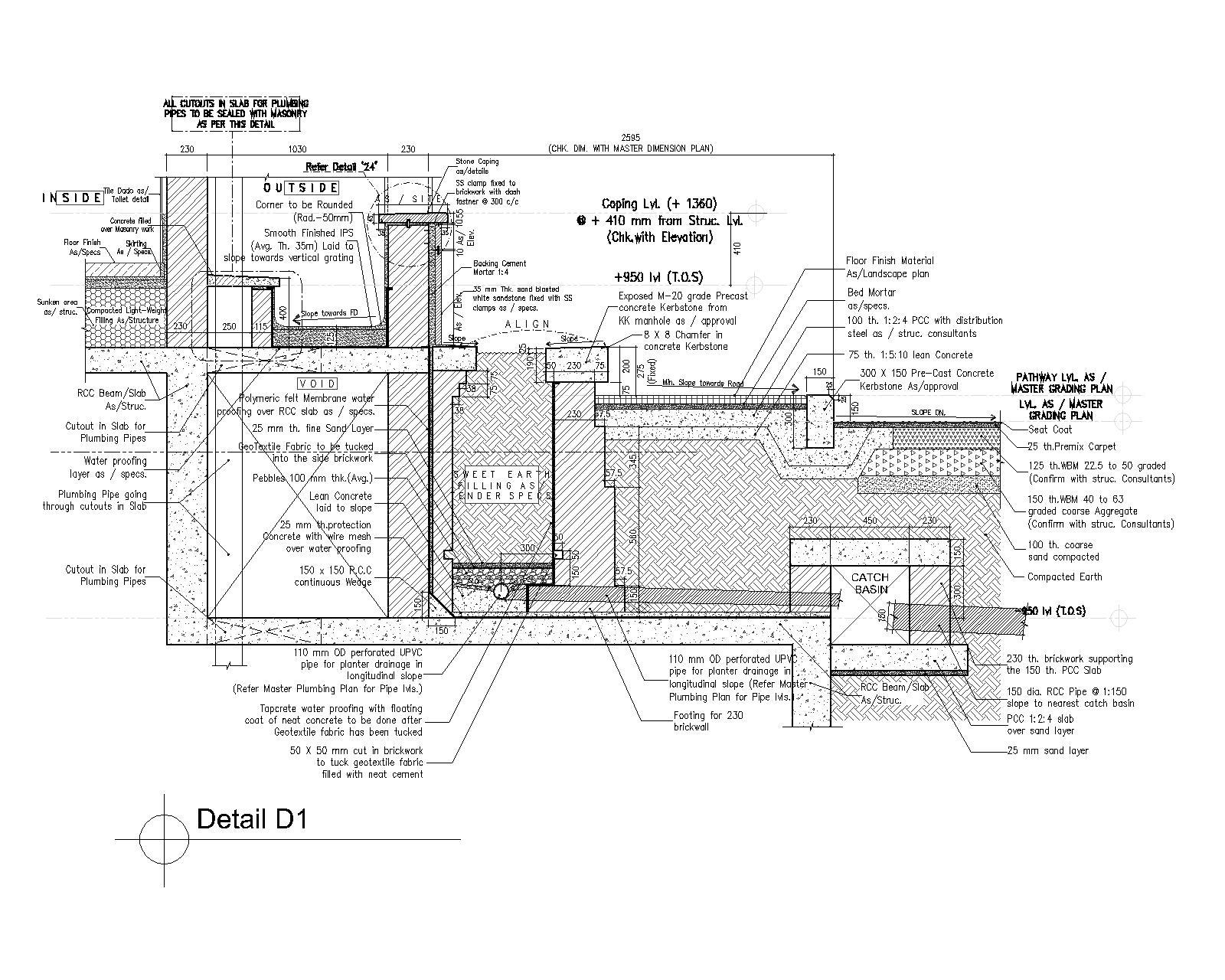 Landscape Details Cad Files Dwg Files Plans And Details