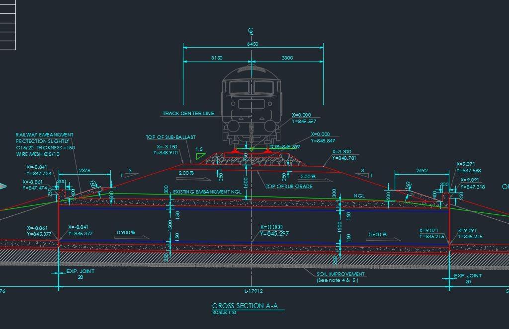 Railway Pipe Culvert 3x1 5m Dia Cad Files Dwg Files