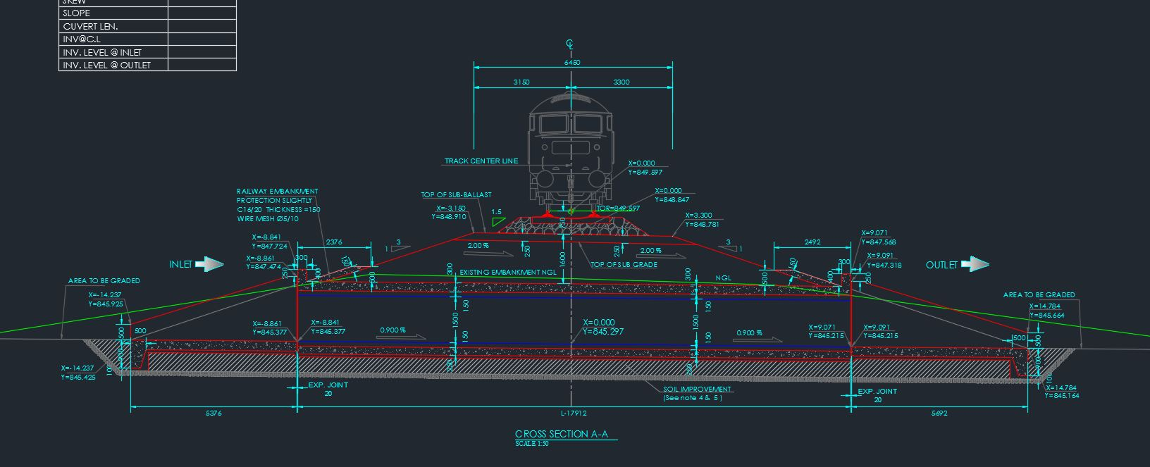 RAILWAY - Pipe Culvert (3x1 5m Dia) - CAD Files, DWG files, Plans and  Details