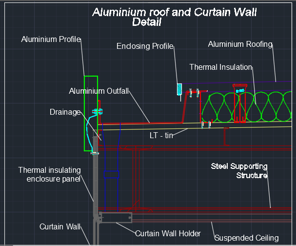 Aluminium Roof Board Detail - CAD Files, DWG files, Plans and Details