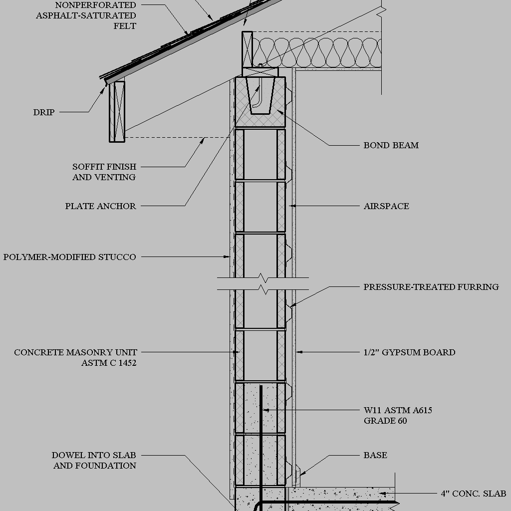 Concrete masonry cad files dwg files plans and details for Insulated concrete masonry units