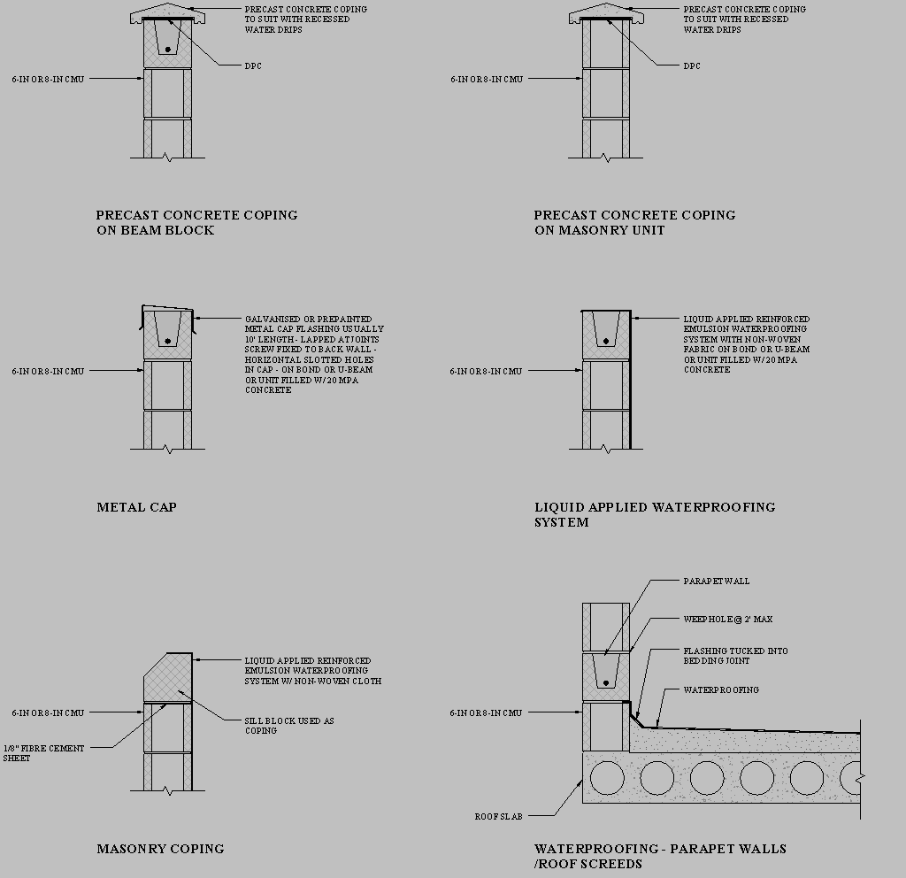 Parapet Walls, Coping & Waterproofing Roof Slab - CAD Files, DWG files,  Plans and Details