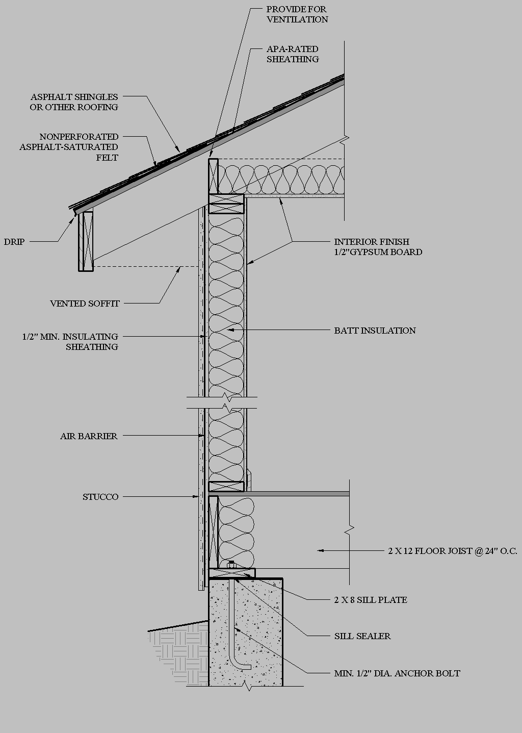 Platform Framing At Roof And Foundation Cad Files Dwg