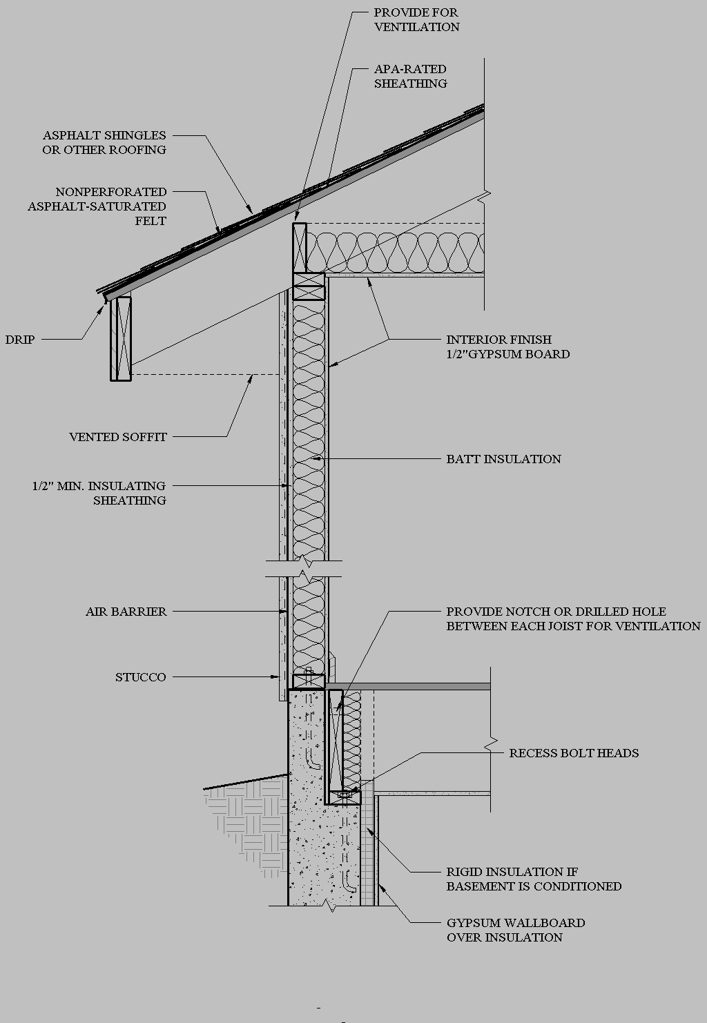Platform Framing at Stepped Foundation - CAD Files, DWG files, Plans ...