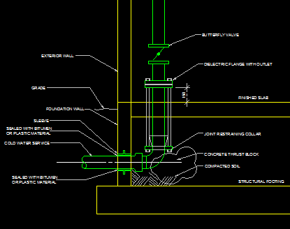 Plumbing Amp Fire Protection Cad Files Dwg Files Plans