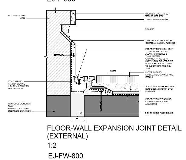 Plumbing Joint Reviews Plumbing Contractor