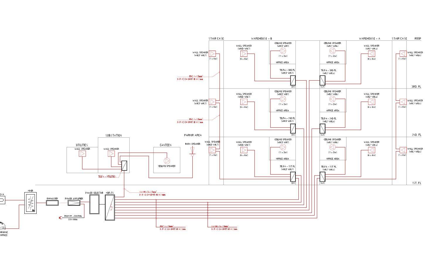Block diagram of public address system pdf