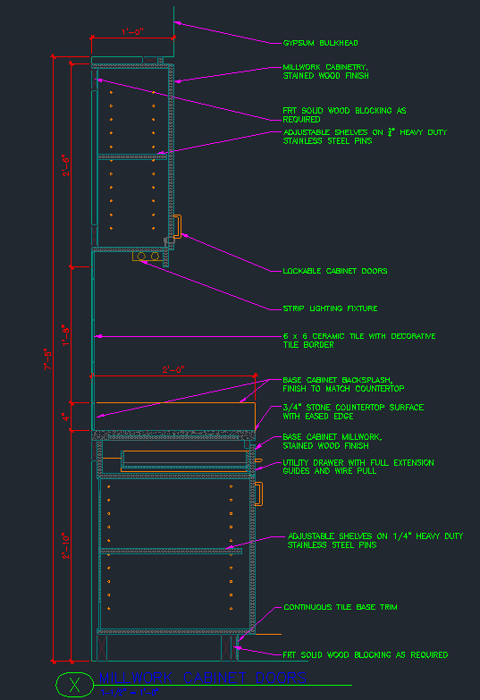 Millwork Section Details - CAD Files, DWG files, Plans and ...