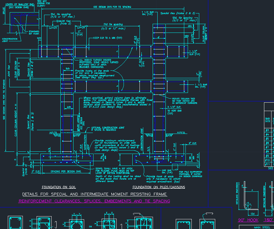 Concrete Reinforcing Details Typical Cad Files Dwg
