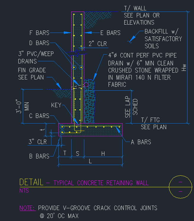 Concrete Retaining Wall Master Design Guide CAD Files