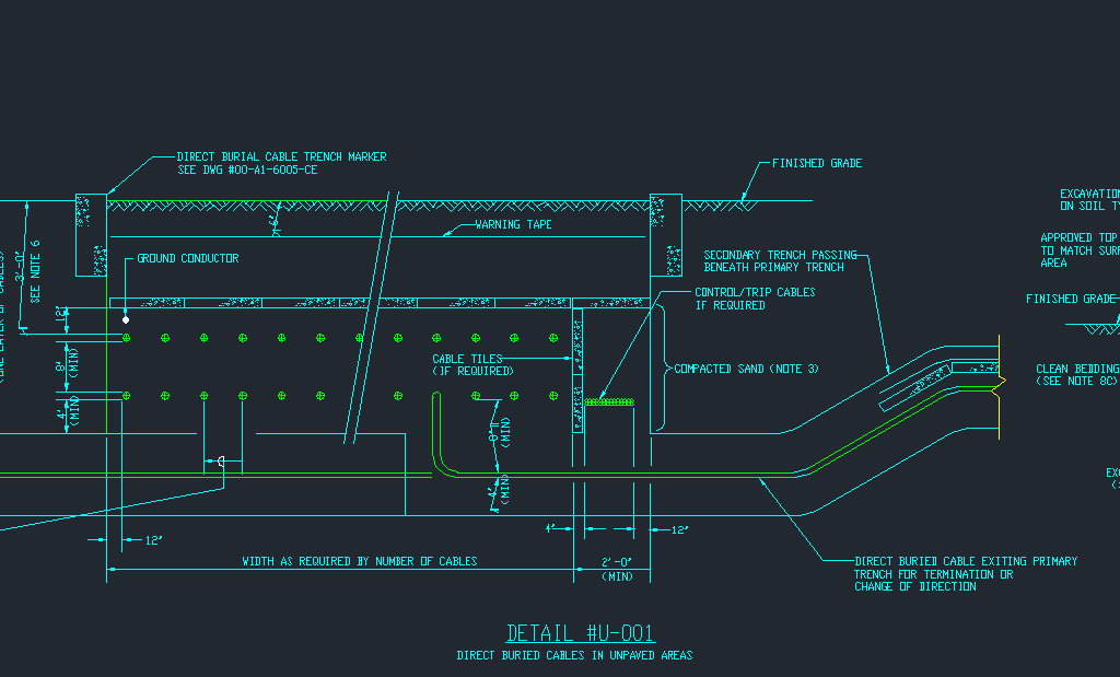 electrical direct burial cable installation details