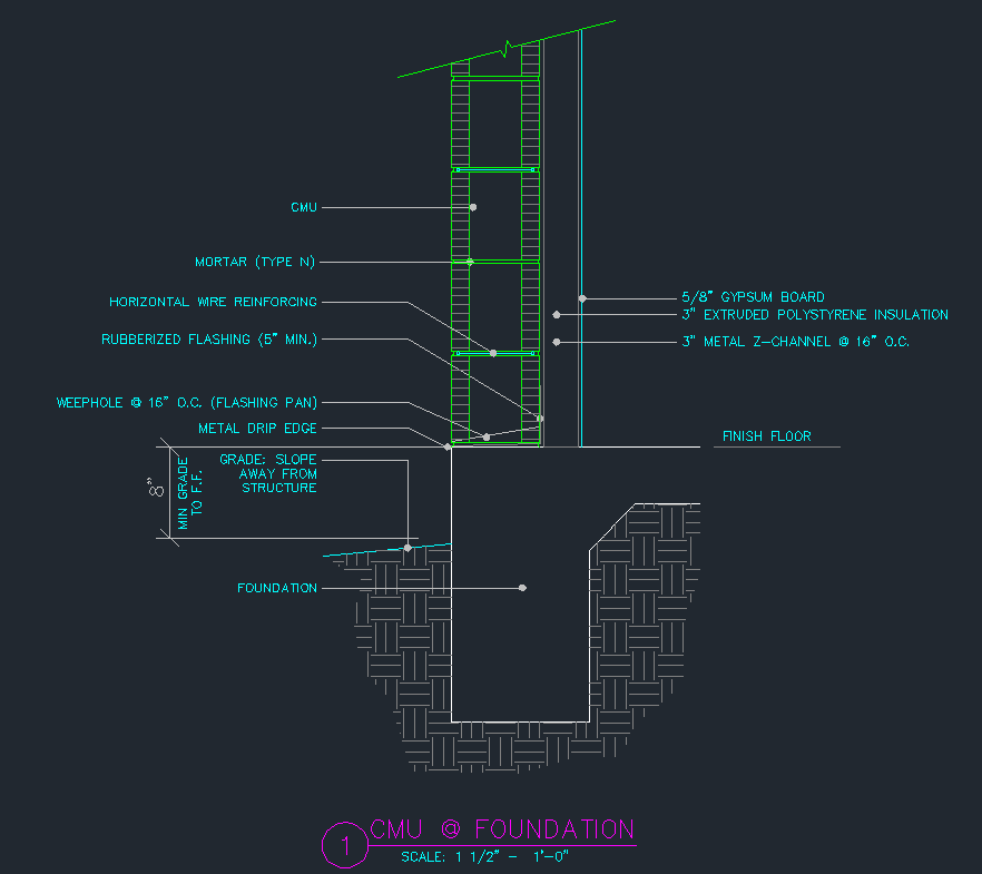 Cmu Wall Details Exterior Finish Cad Files Dwg Files