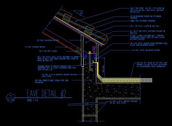 Ridge Eave Amp Parapet Details】★ Cad Files Dwg Files