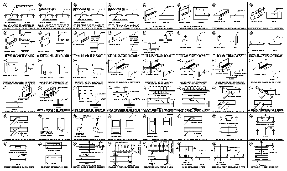 structural steel welding symbols pdf