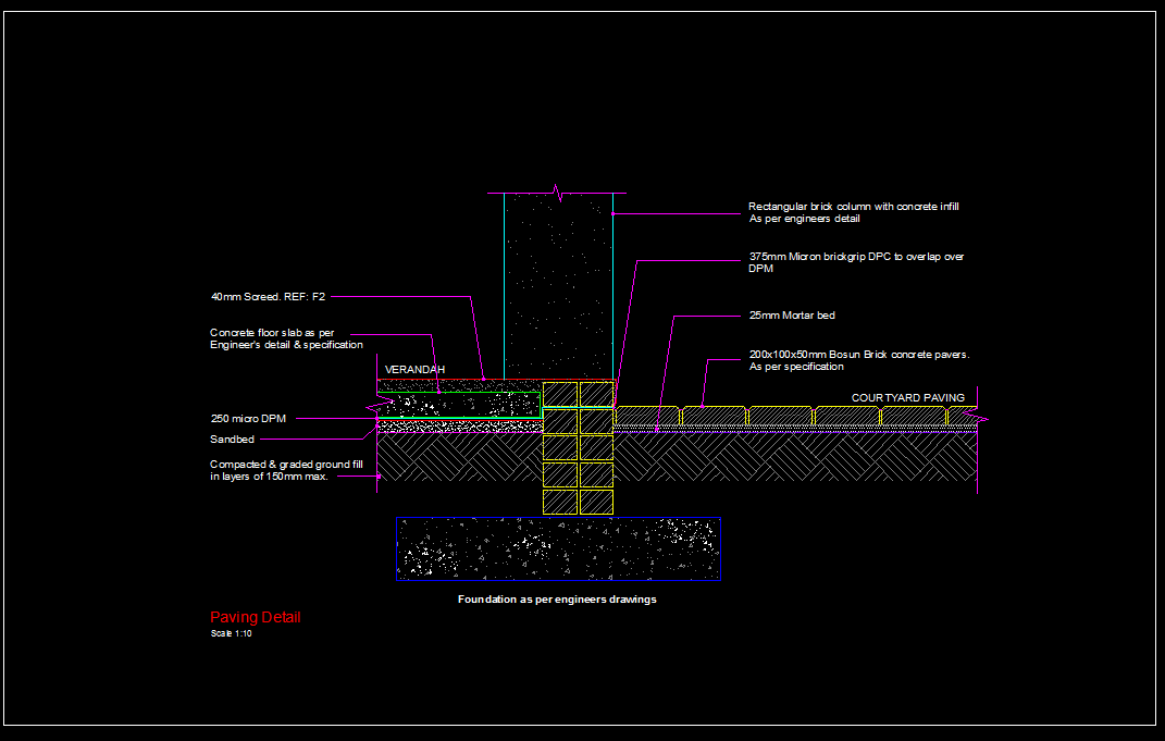 Paving Detail Cad Files Dwg Files Plans And Details